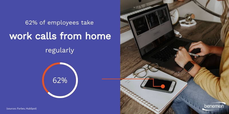 62-of-employees-take-calls-from-home-2