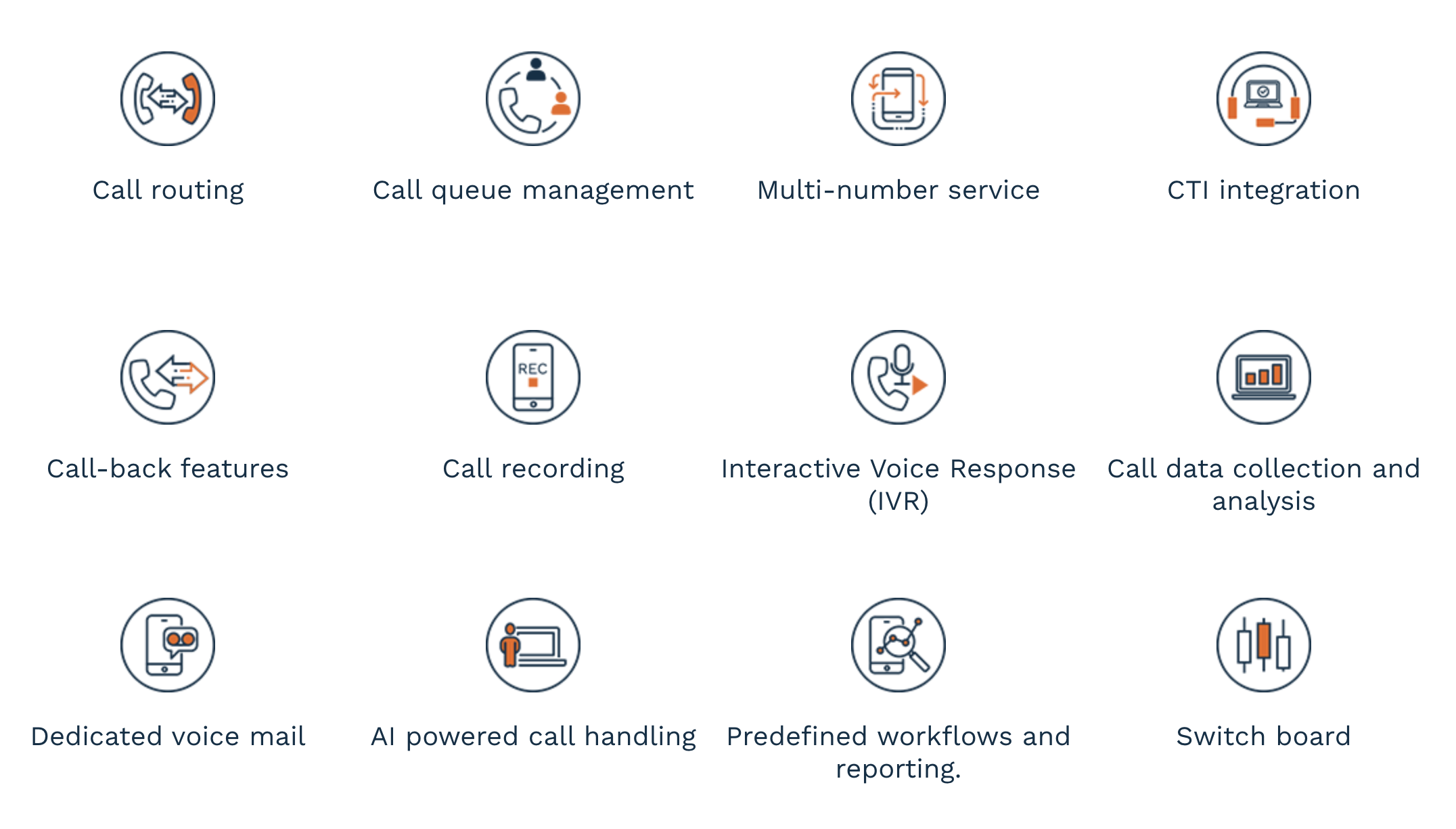 Benemen cloud phone systems features