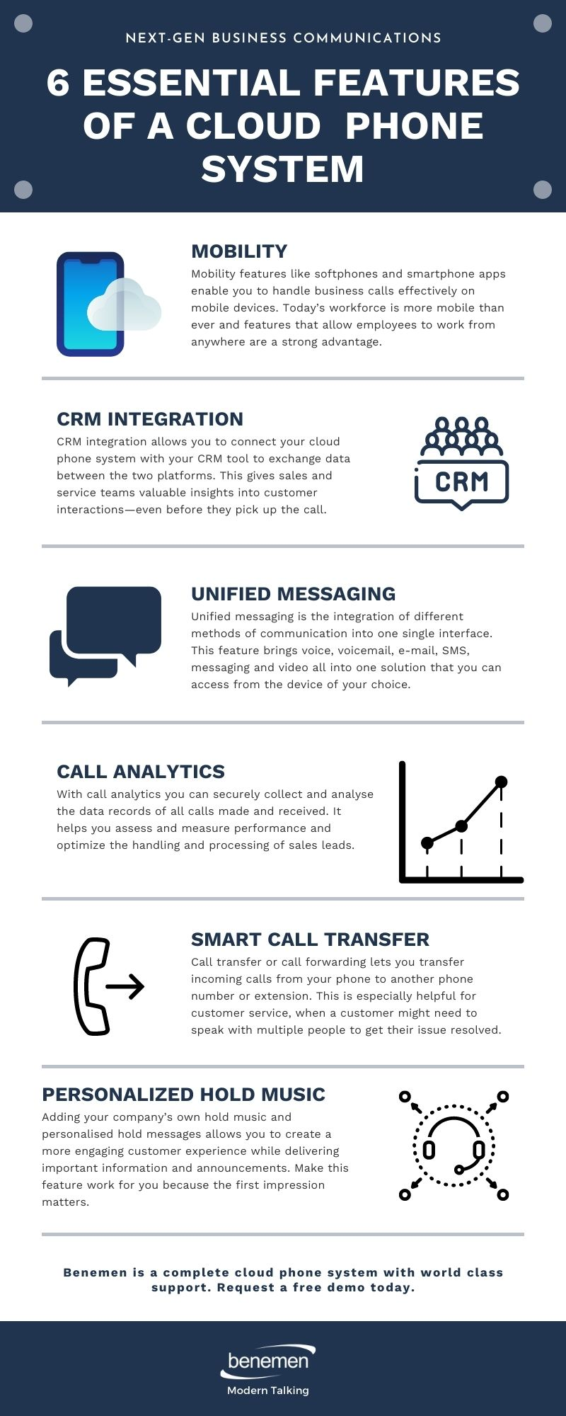 Cloud phone system essential features Infographic