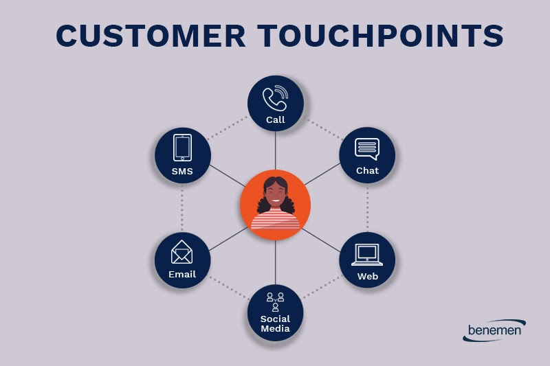 Omnichannel-Customer-Touchpoints
